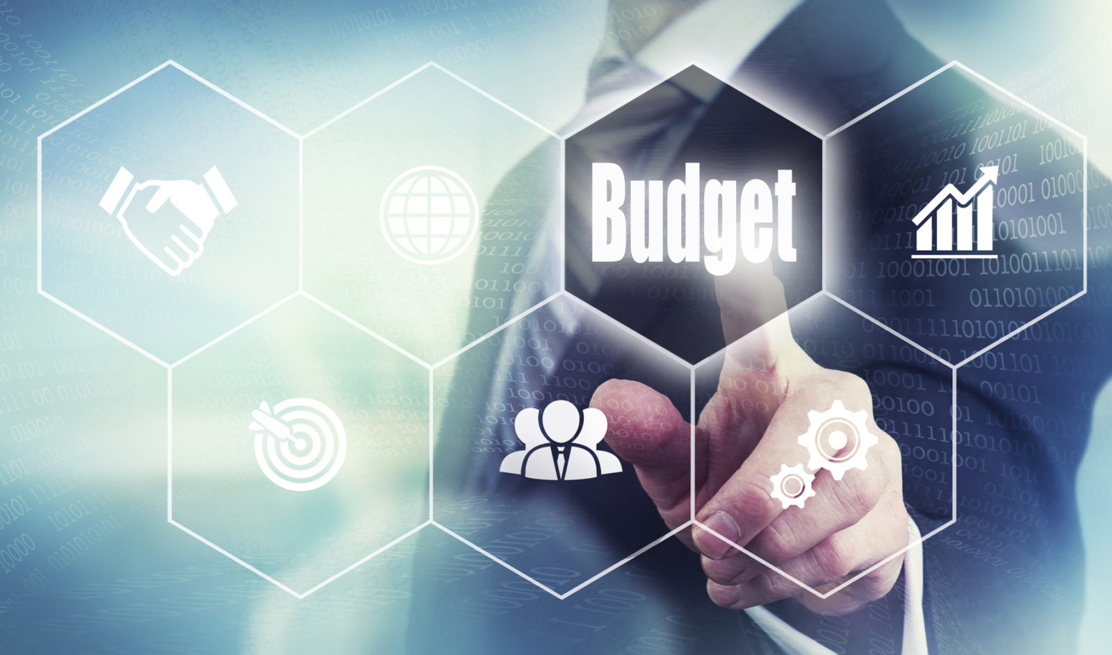 Security Budget